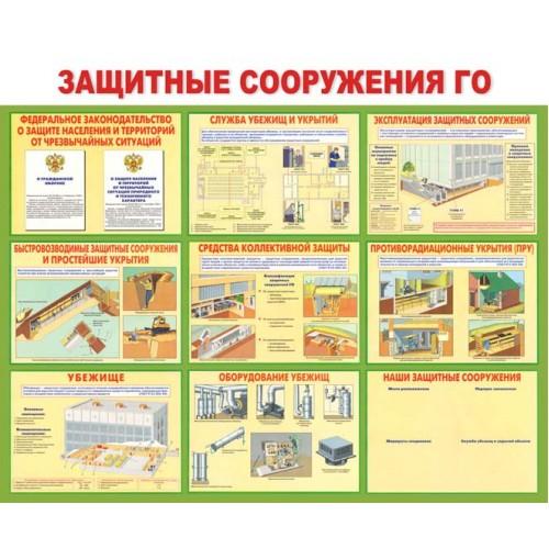 """Стенд """"Защитные сооружения ГО"""""""