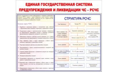 """Стенд """"Единая государственная система предупреждения и ликвидации ЧС-РСЧС"""""""