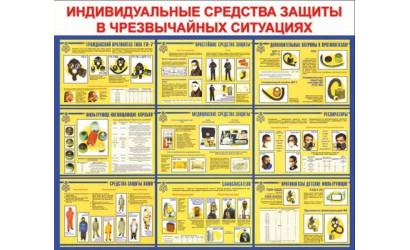 """Стенд """"Индивидуальные средства защиты в ЧС"""""""