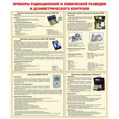 """Стенд """"Приборы радиационной и химической разведки и дозиметрического контроля"""""""