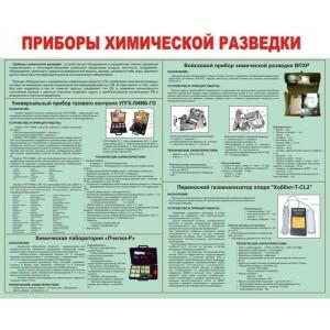 """Стенд """"Приборы химической разведки"""""""