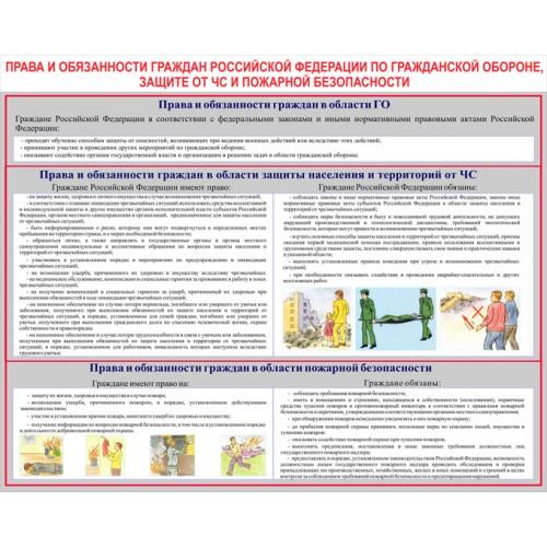 """Стенд """"Права и обязанности граждан РФ по ГО, Защите от ЧС и ПБ"""""""