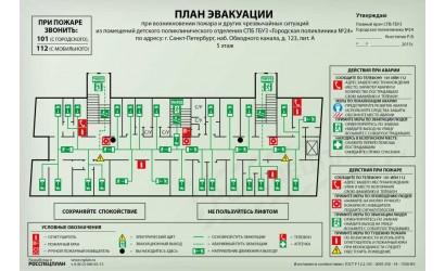 Знаки эвакуации, Планы эвакуации