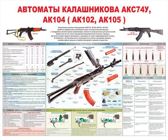 Автомат Калашникова АКС74У, АК104 (АК102,АК105)