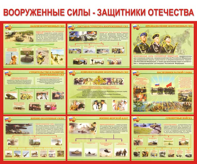 Вооруженные силы - защитники отечества