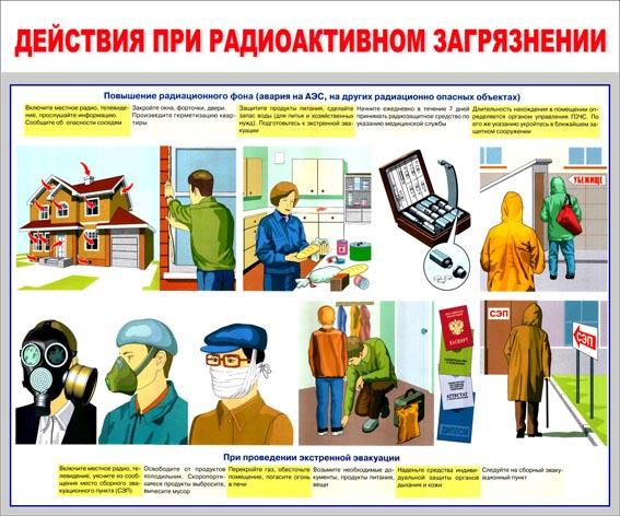 действия при радиоактивном загрязнении