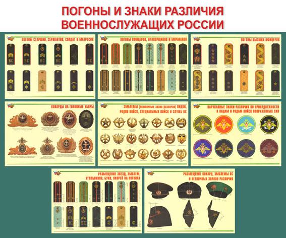 Погоны и знаки различия военнослужащих россии