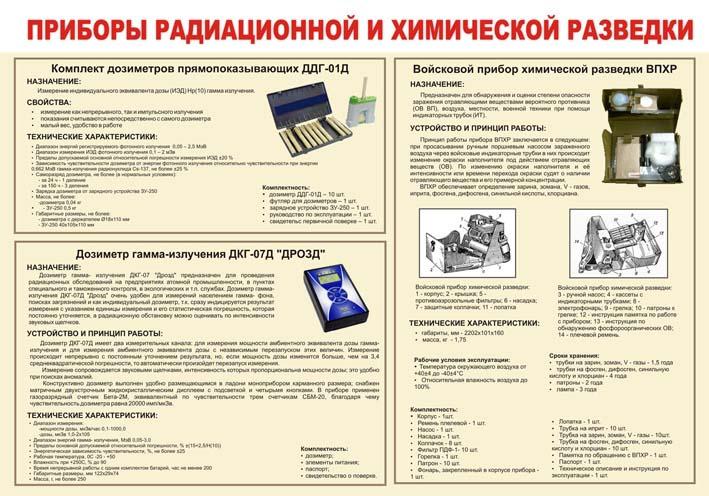 Приборы радиационной и химической разведки