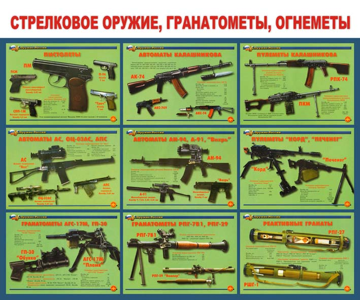 Стрелковое оружие, гранатометы, огнеметы
