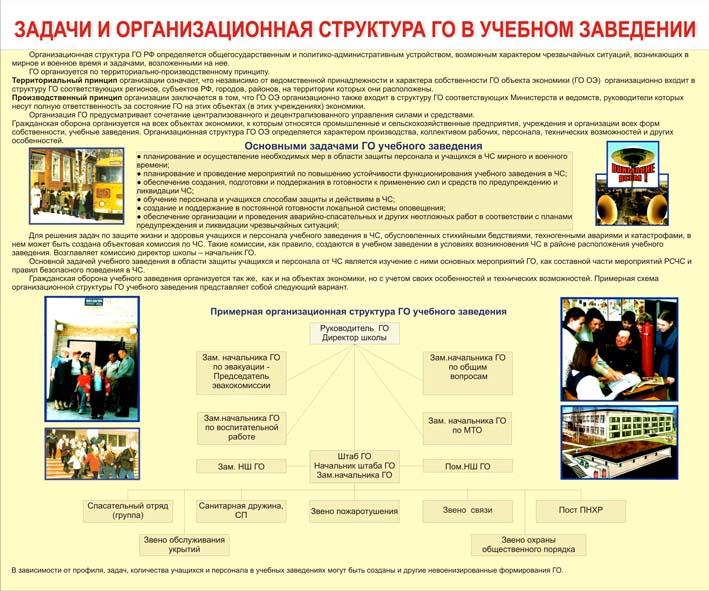 Задачи и организационная структура ГО в учебном заведении