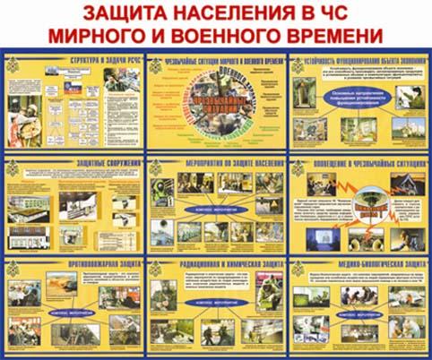 Защита населения в ЧС мирного и военного времени