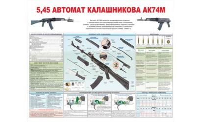 Стенды по Начальной военной подготовке и ОБЖ
