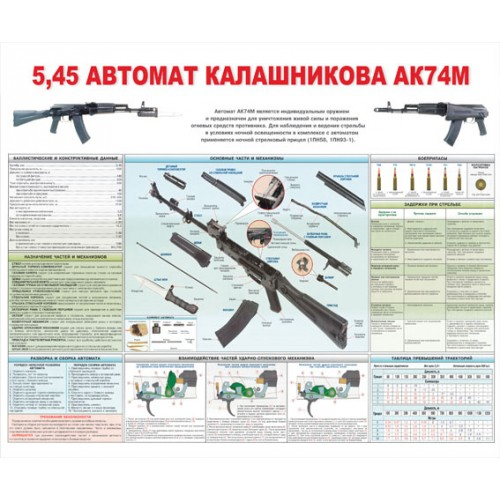 "Стенд ""5,45 Автомат Калашникова АК74М"""