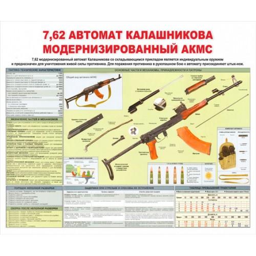"""Стенд """"7,62 Автомат Калашникова модернизированный АКМС"""""""