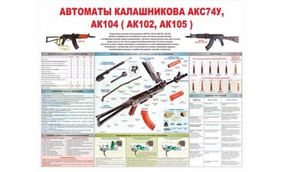 """Стенд """"Автомат Калашникова АКС74У, АК104 (АК102,АК105)"""""""