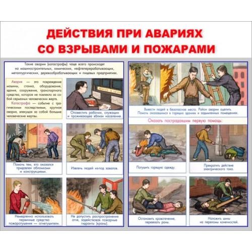 """Стенд """"Действия при авариях со взрывами и пожарами"""""""