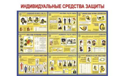 """Стенд """"Индивидуальные средства защиты"""""""
