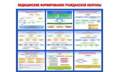 """Стенд """"Медицинские формирования гражданской обороны"""""""