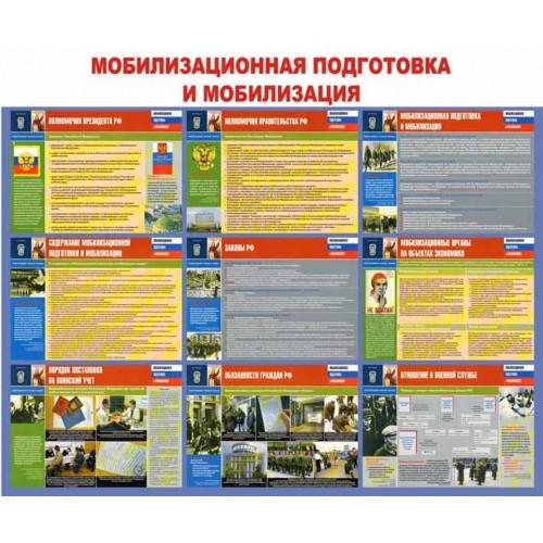 "Стенд ""Мобилизационная подготовка и мобилизация"""