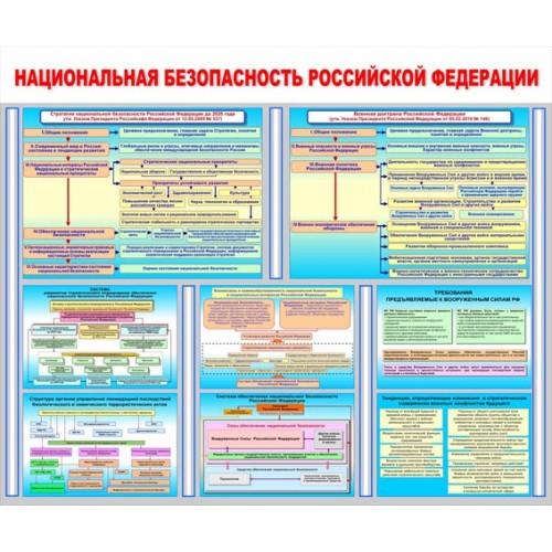 """Стенд """"Национальная безопасность РФ"""""""