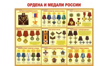 """Стенд """"Ордена и медали России"""""""