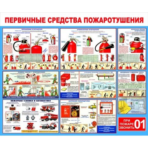 """Стенд """"Первичные средства пожаротушения"""""""