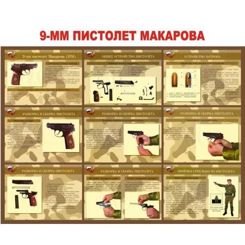 """Стенд """"9 мм - пистолет Макарова"""""""