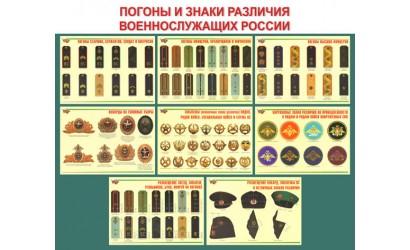 """Стенд """"Погоны и знаки различия военнослужащих России"""""""