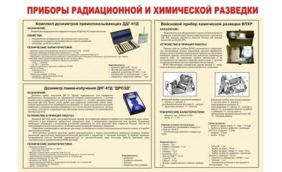 """Стенд """"Приборы радиационной и химической разведки"""""""
