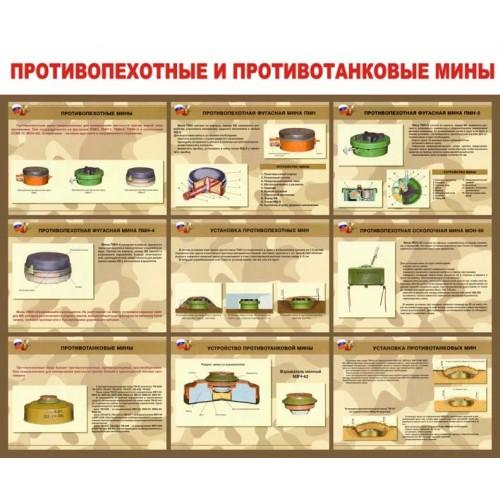 """Стенд """"Противопехотные и противотанковые мины"""""""