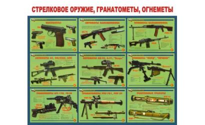 """Стенд """"Стрелковое оружие, гранатометы, огнеметы"""""""