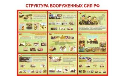 "Стенд ""Структура Вооруженных Сил РФ"""