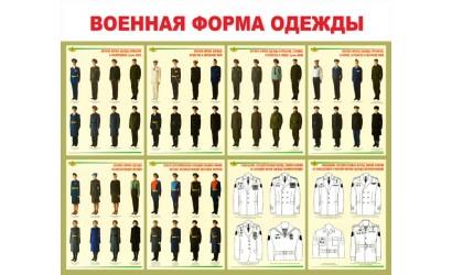 """Стенд """"Военная форма одежды"""""""