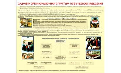 """Стенд """"Задачи и организационная структура ГО в учебном заведении"""""""