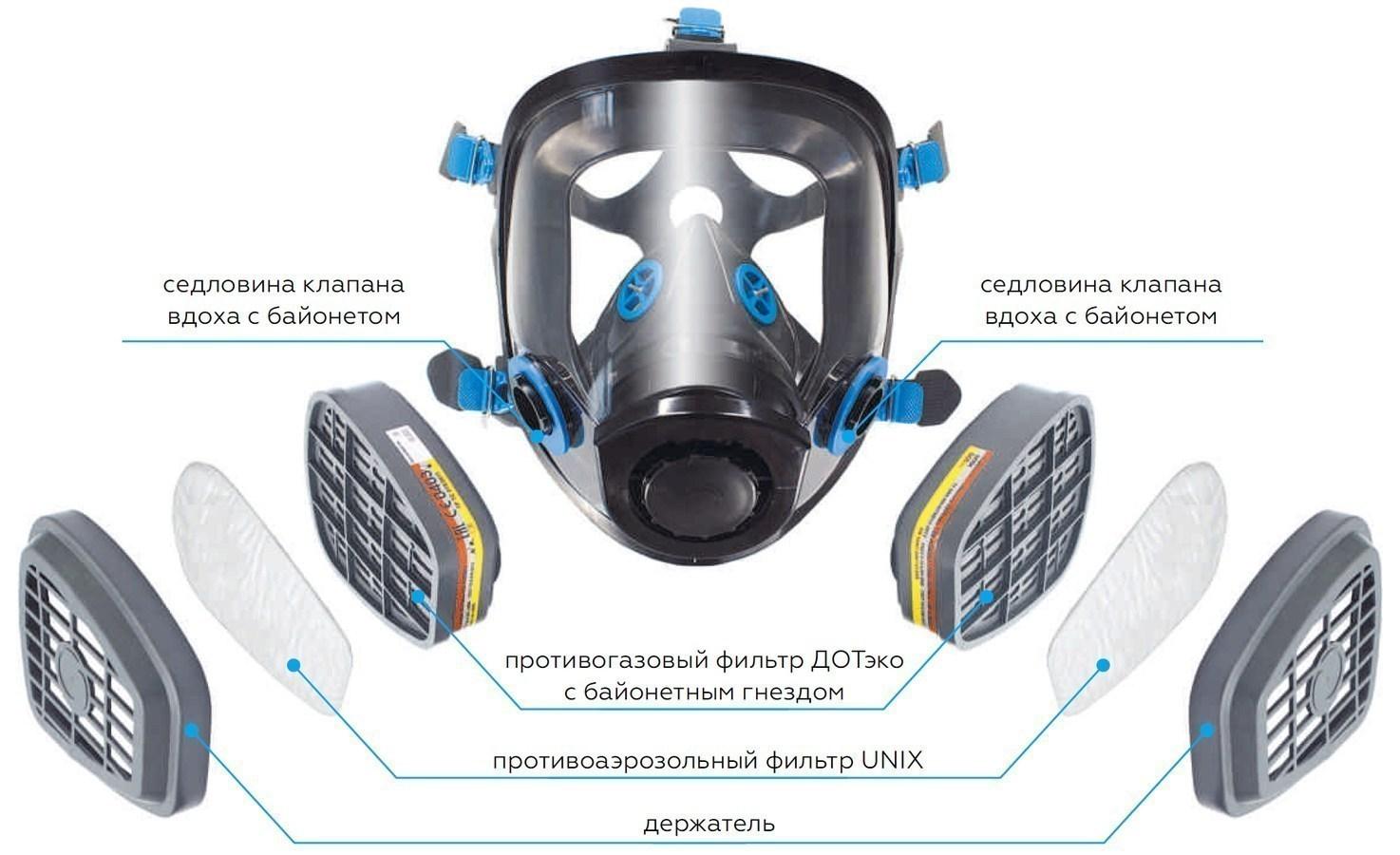 Рисунок: https://balama.ru/image/data/maski/maska-uniks-5000-kreplenie-filtrov.jpg