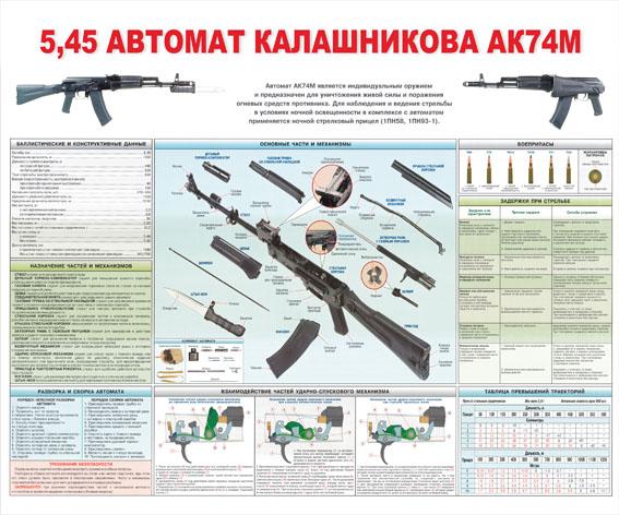5,45 Автомат Калашникова АК74М