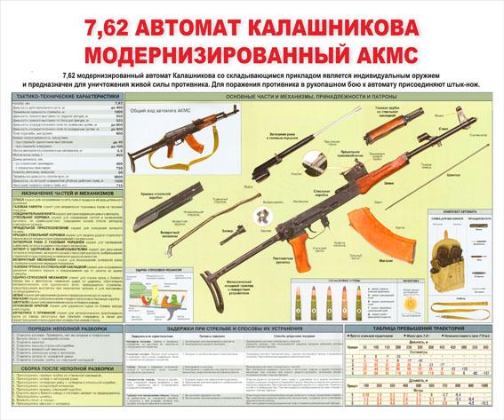 7,62 Автомат Калашникова модернезированный АКМС