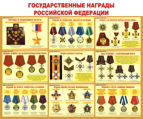 Государственные награды РФ
