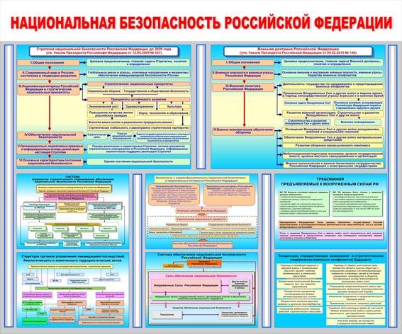 Национальная безопасность РФ