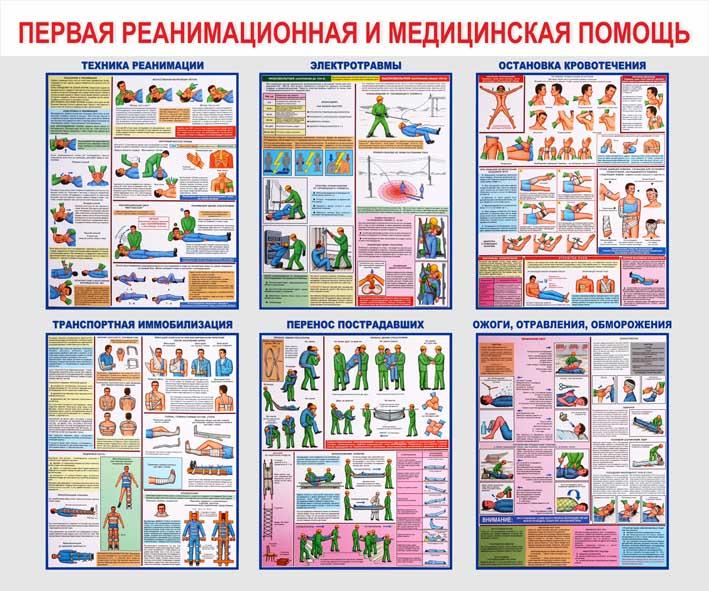 Первая реанимационная и медицинская помощь