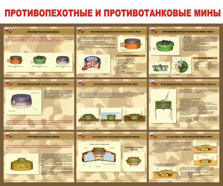 Противопехотные и противотанковые мины