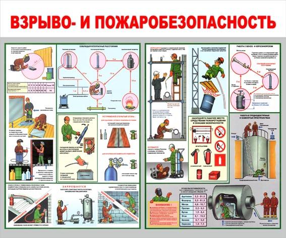 Взрыво- пожаробезопасность