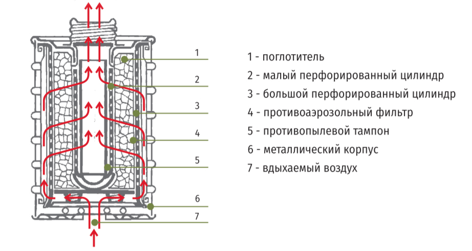 skhema-filtra-dot-780.jpg